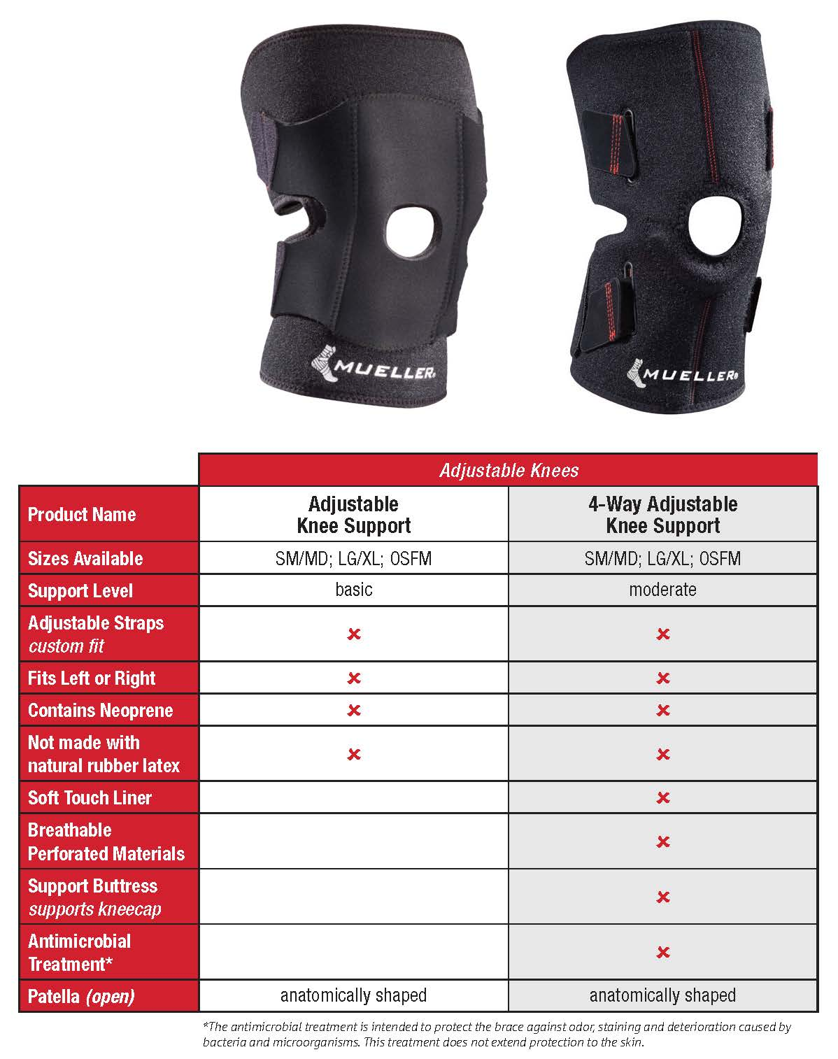 Adjustable Knee Support Comparison Chart