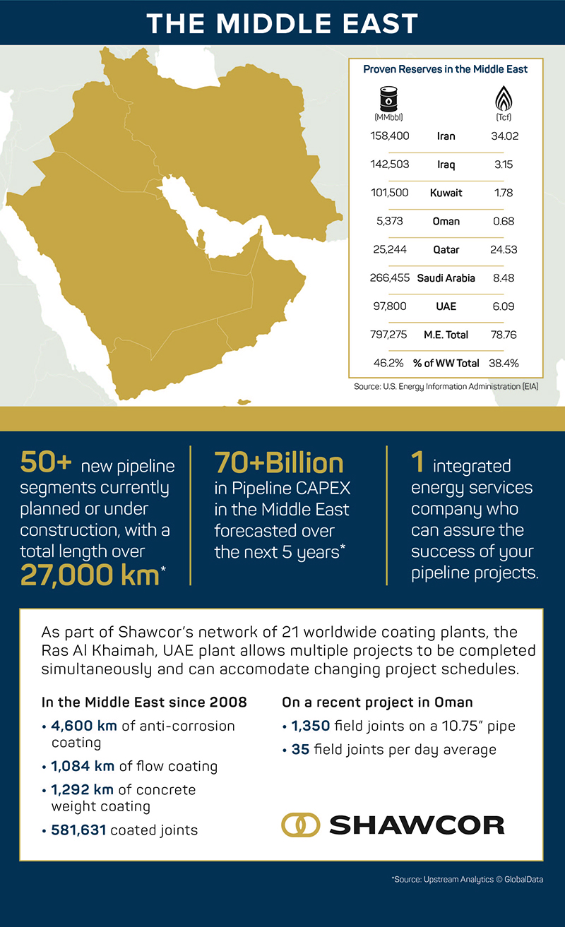 Map_ADIPEC_Infographic