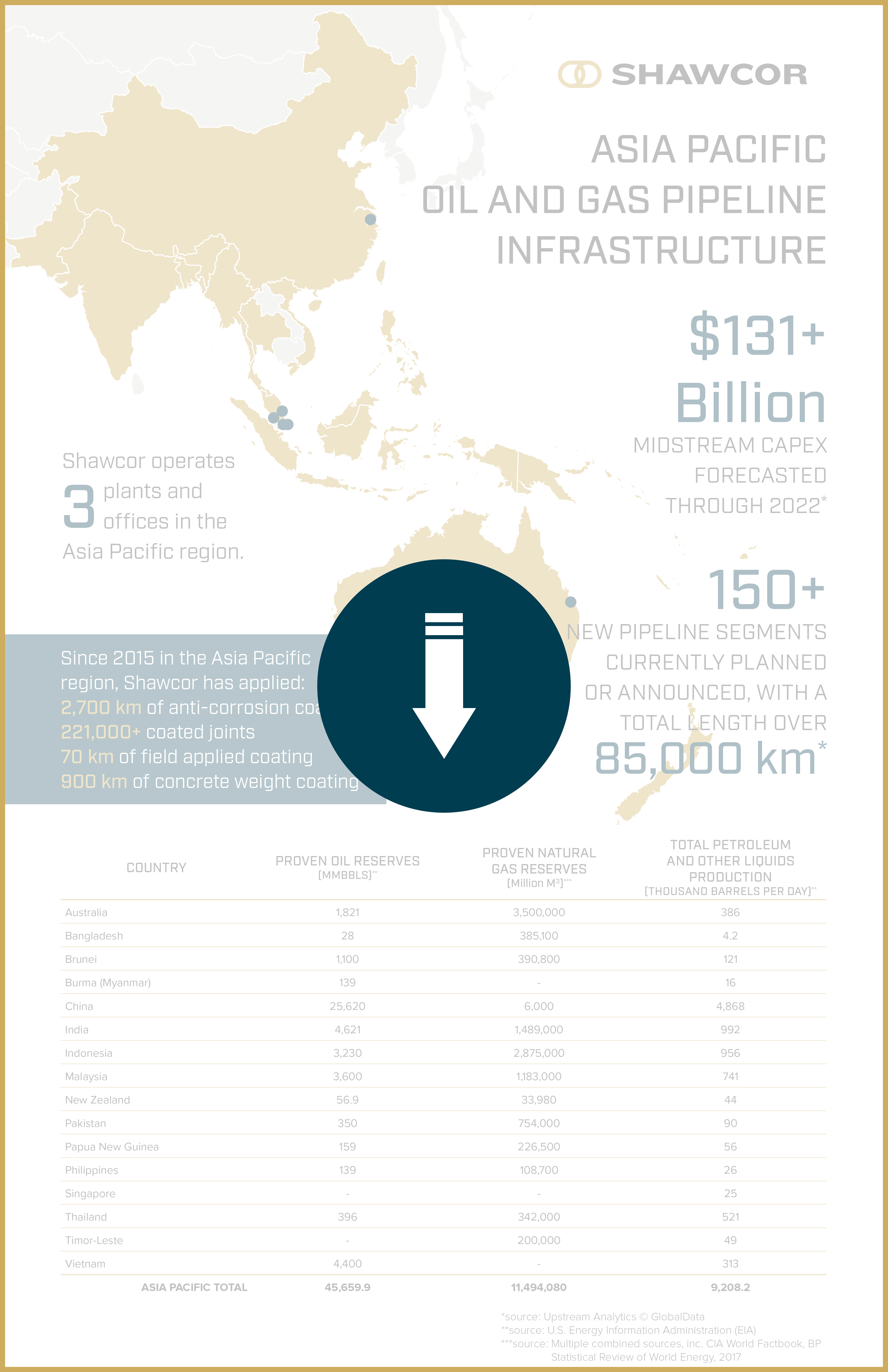 OTC_Asia_2018_Infographic-thumbnail.png