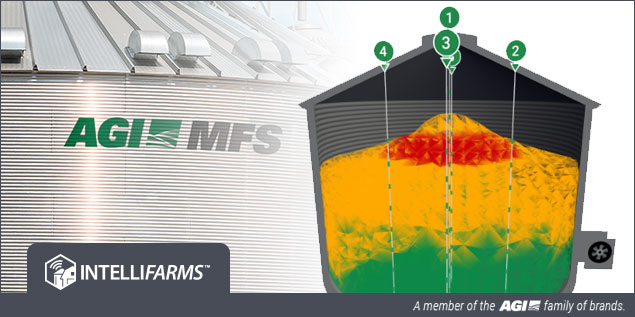 Grain Storage Management | IntelliFarms