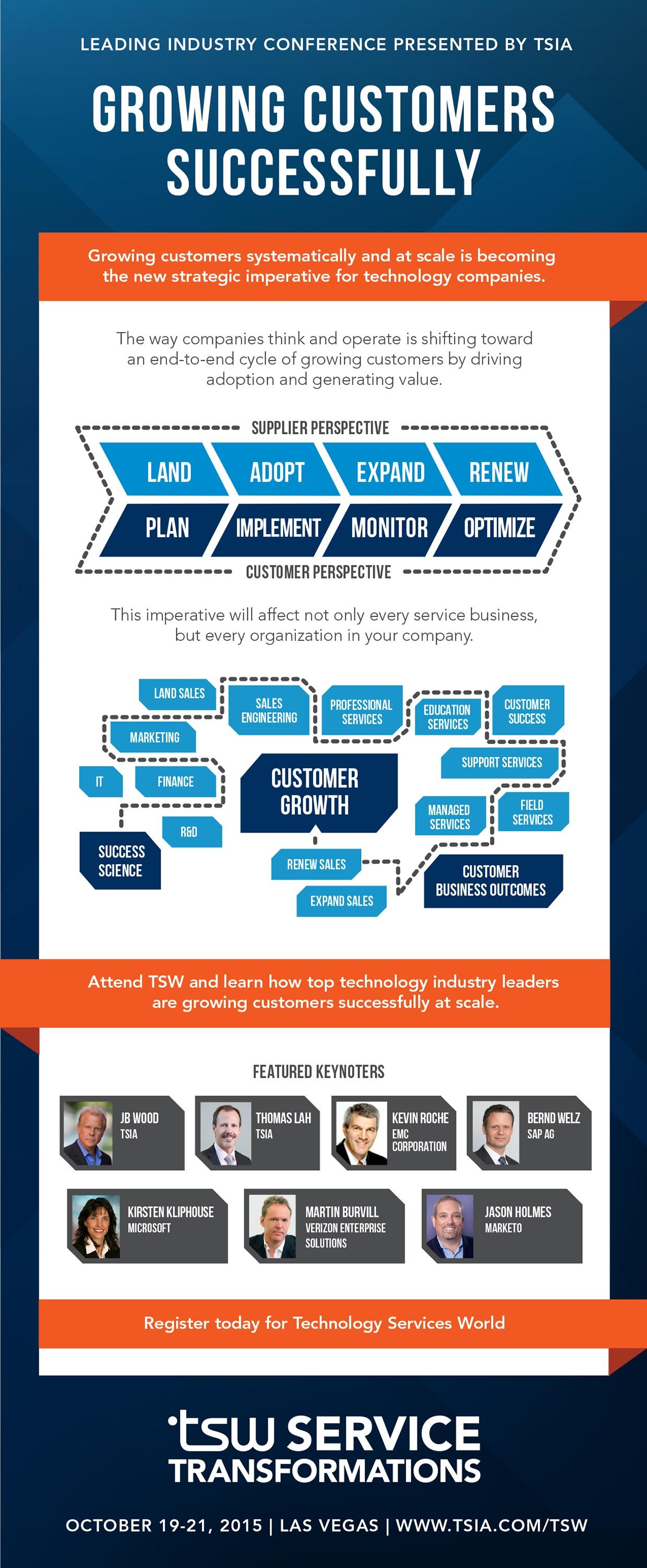 TSW_ST2015_Infographic