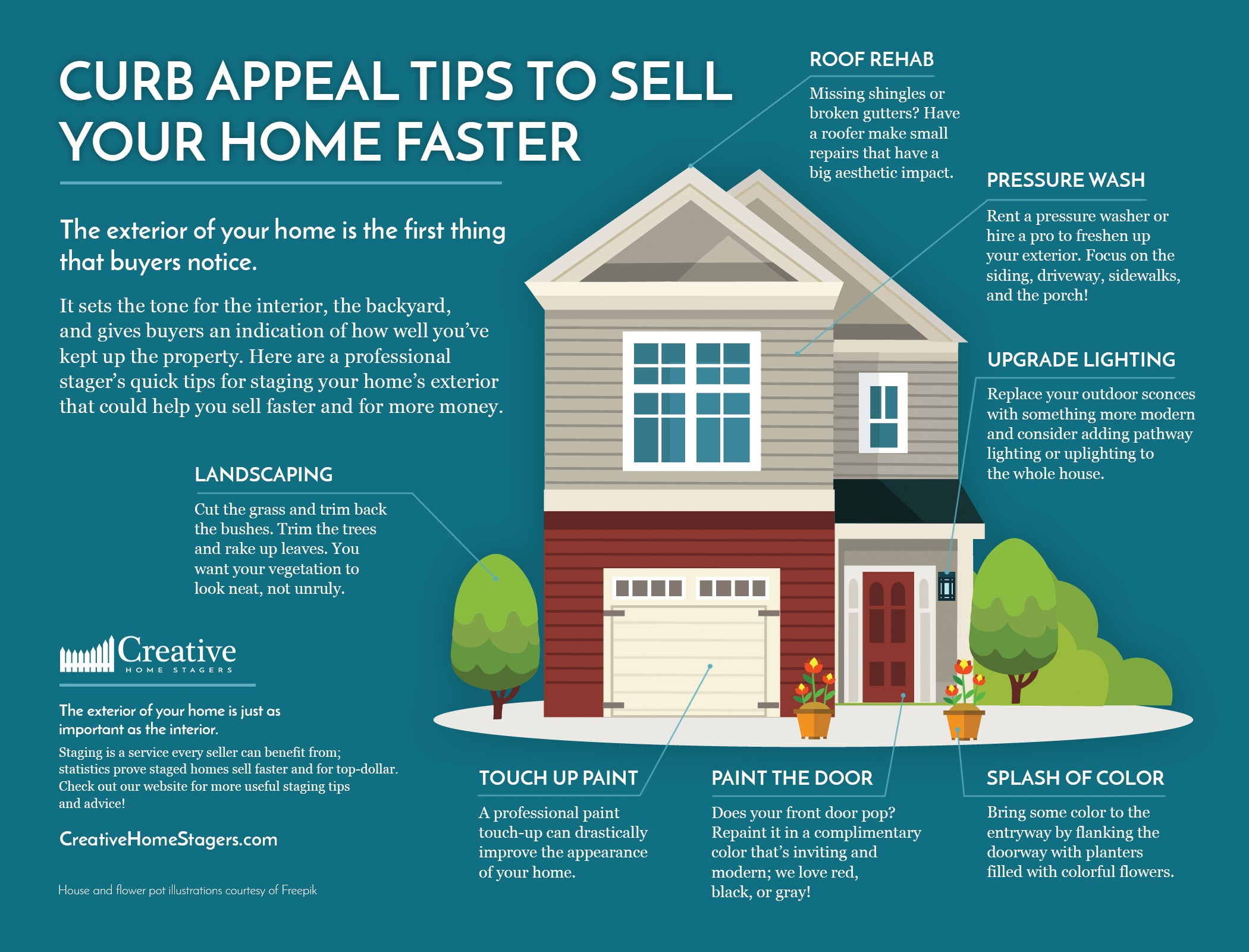 Infographic: Curb Appeal Tips to Sell Your Home Faster on staging your home, unique ways to stage your home, buying your home, selling a home,
