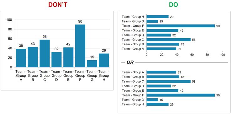 Try-horizontal-bar-charts-to-fit-long-labels.png
