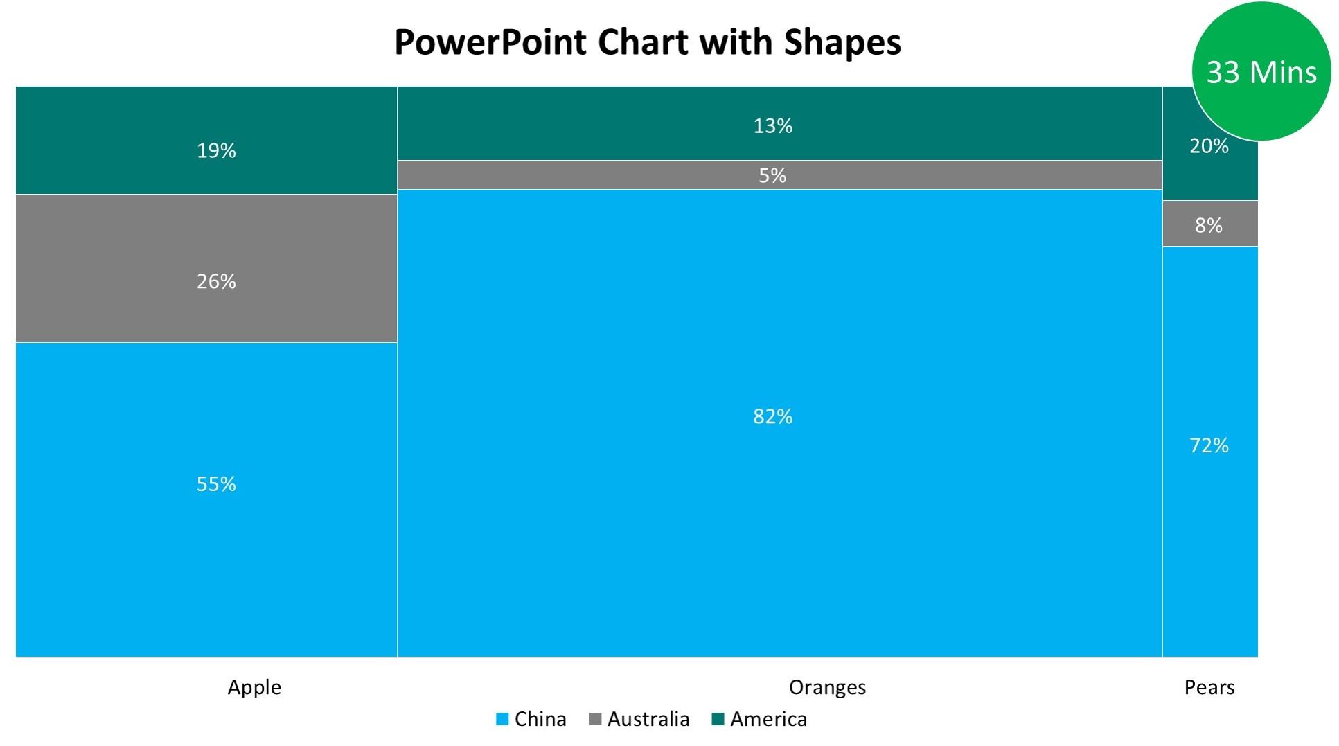 Mekko Chart using PowerPoint shapes.jpg