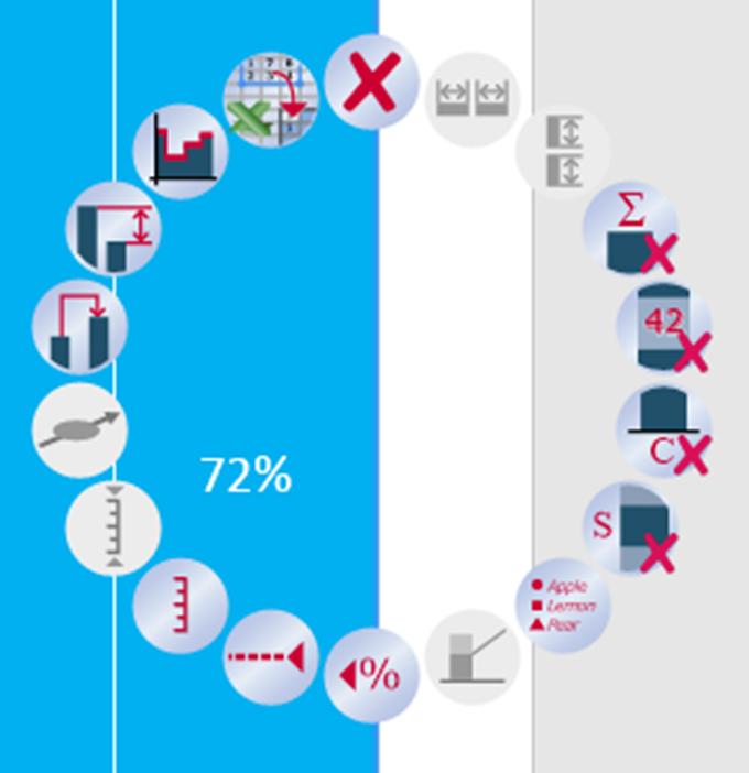 Mekko Chart.png