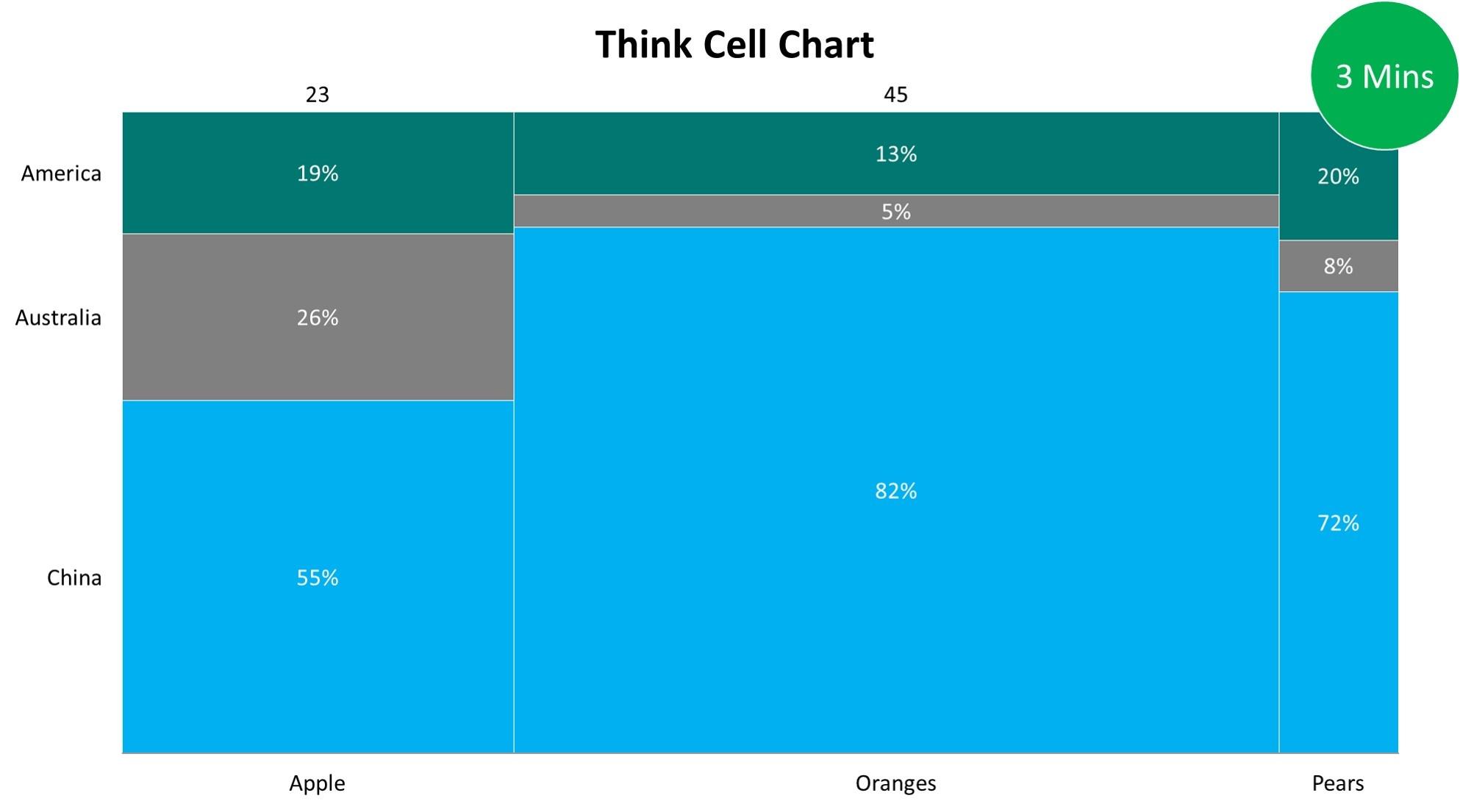 Think Cell Mekko Chart.jpg