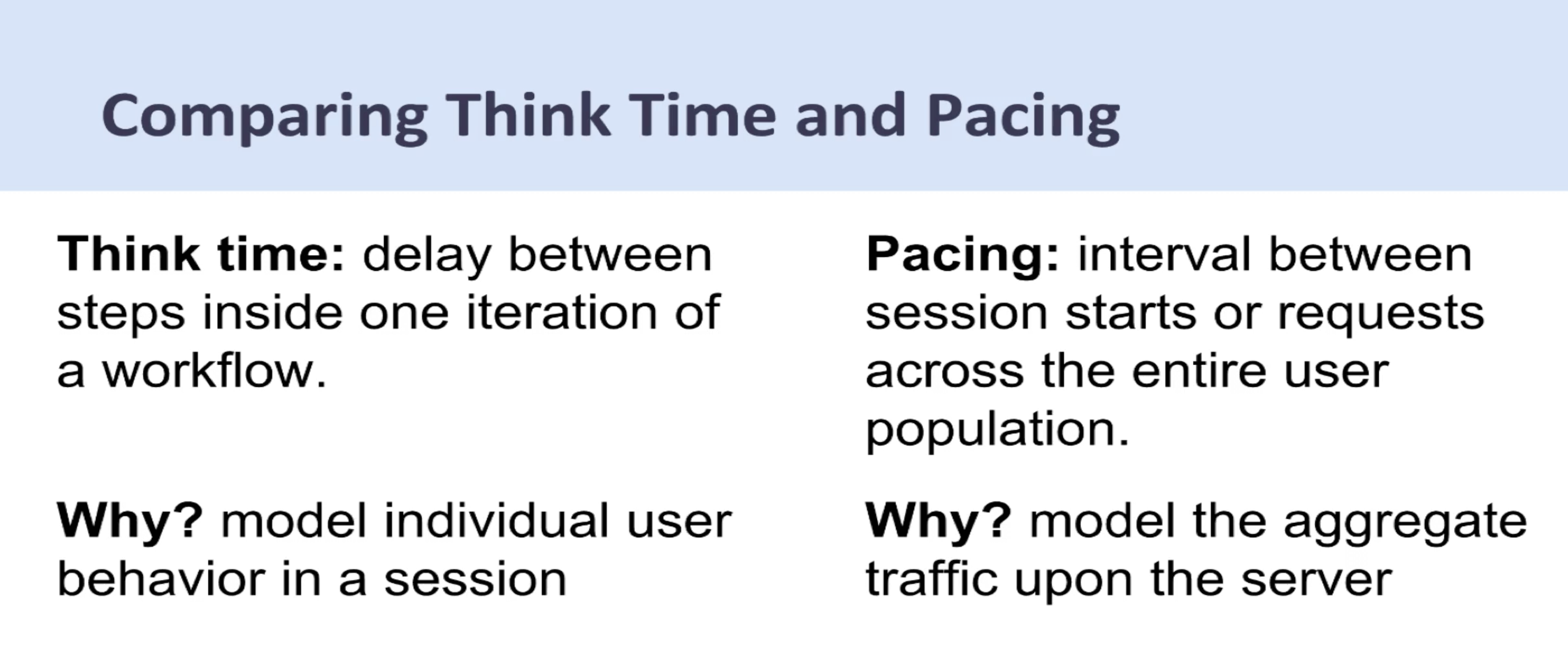 JMeter Think Time and Pacing