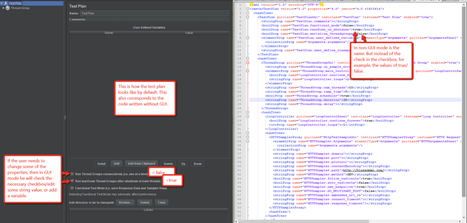 running jmeter classes in non-gui mode