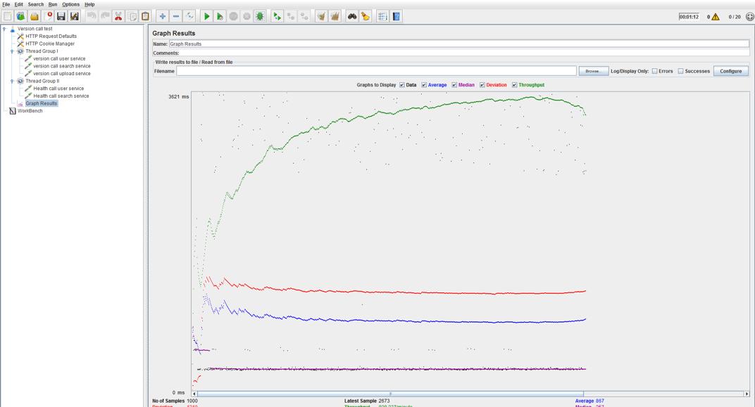 graph results listener jmeter