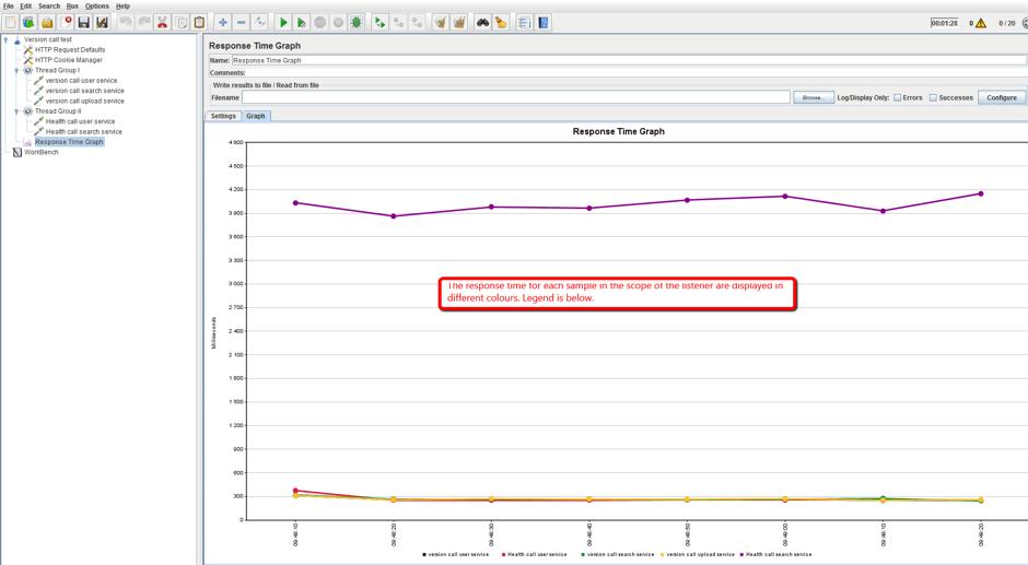 response time graph jmeter