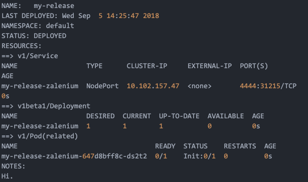 How to Scale Selenium Tests in a Kubernetes Cluster | BlazeMeter