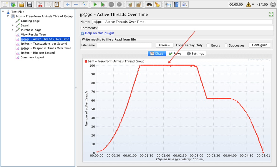 jmeter load testing and performance testing with the free form arrivals thread group