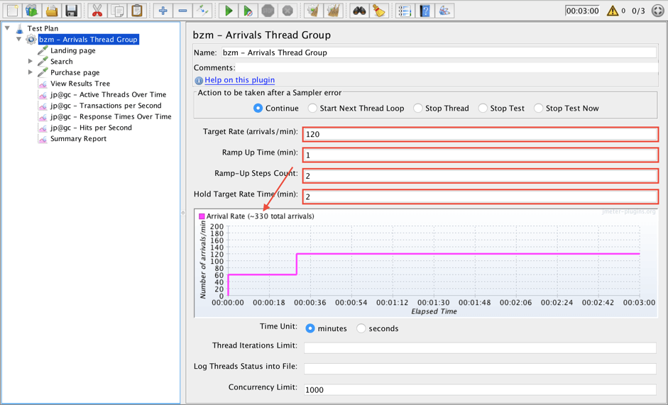 load testing arrivals thread group jmeter