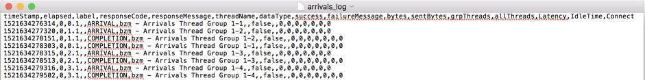 arrivals thread group tutorial jmeter