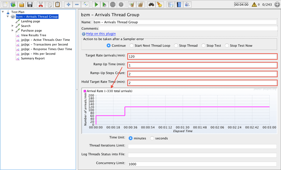 load testing script with the arrivals thread group jmeter