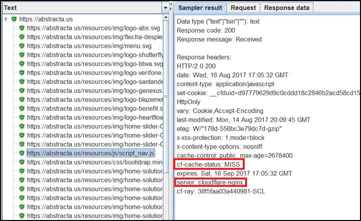 cdn load testing with jmeter