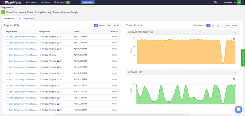 realtime load testing reports