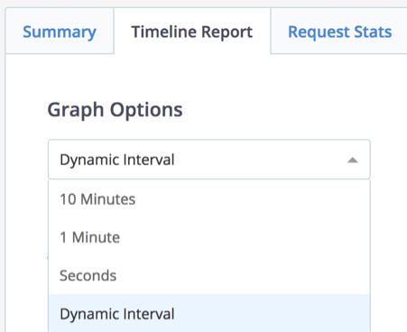 blazemeter load report timeline report
