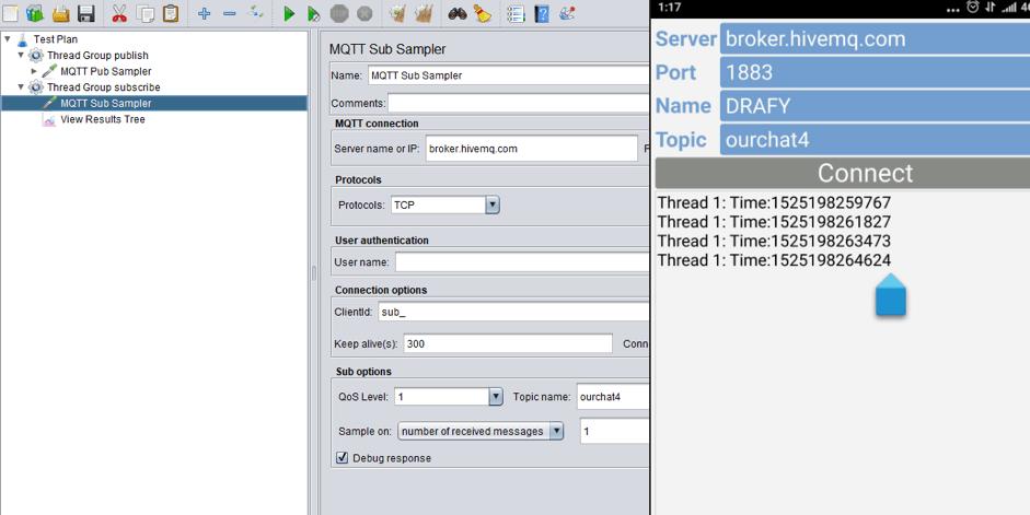 mqtt testing chat plugins jmeter open source