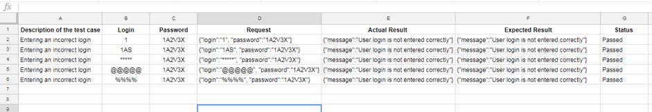 jmeter testing spreadsheet results