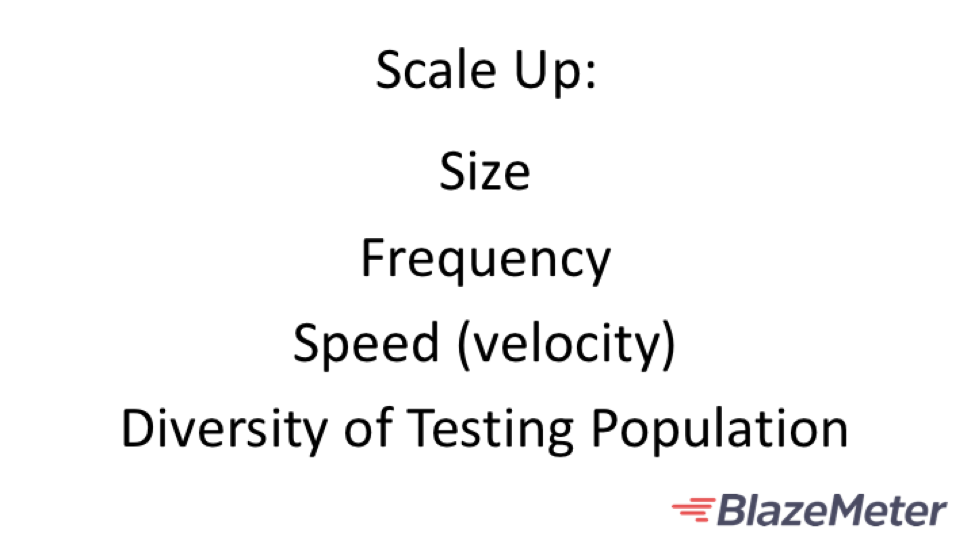 Scaling up a performance testing practice in modern software delivery starts with growing the diversity and size of the performance testing population.  From there it's all about velocity (how quickly you can create and execute tests) and frequency (how often you iterate).  Size still matters, but it's the least challenging piece of the bunch.
