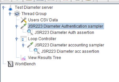 jmeter load testing of diameter servers