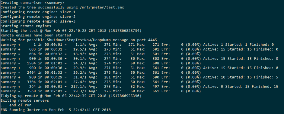 jmeter docker containers