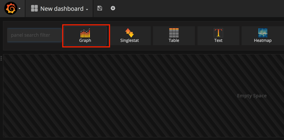 Gatling Tests Monitoring with Grafana and InfluxDB | BlazeMeter