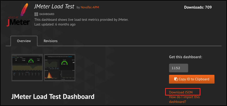 jmeter test results grafana template