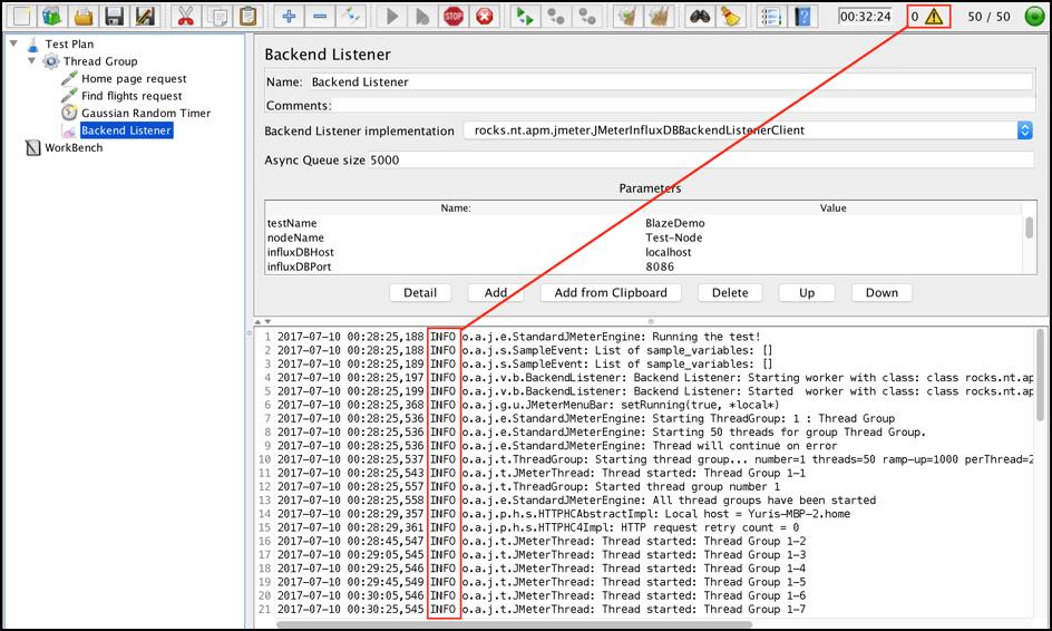 jmeter test results, influxdb, grafana