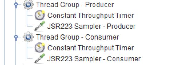 consumer producer ibmmq jmeter