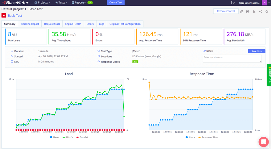 ci server with BlazeMeter tests