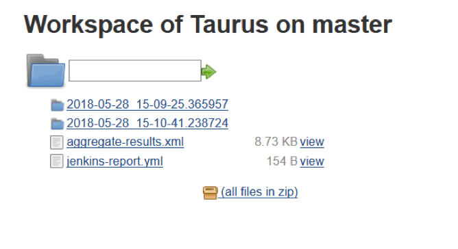 taurus continuous integration