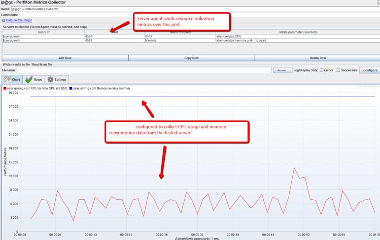 jmeter perfmon metrics collector