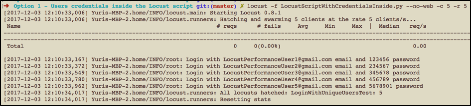 running a locust test with different users