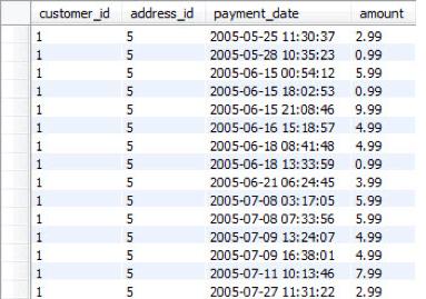load testing multiple servers