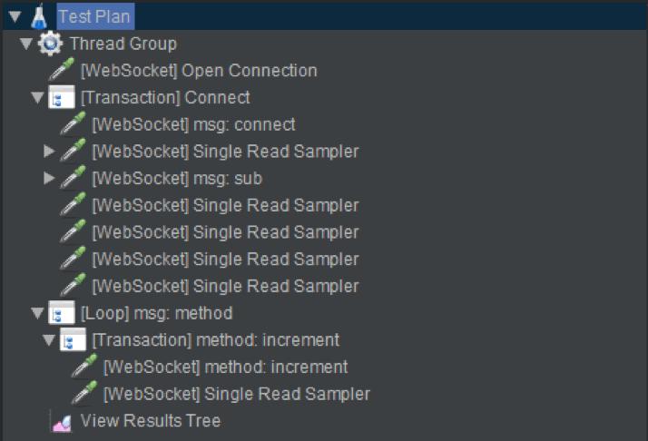 Meteor JS application testing tutorial
