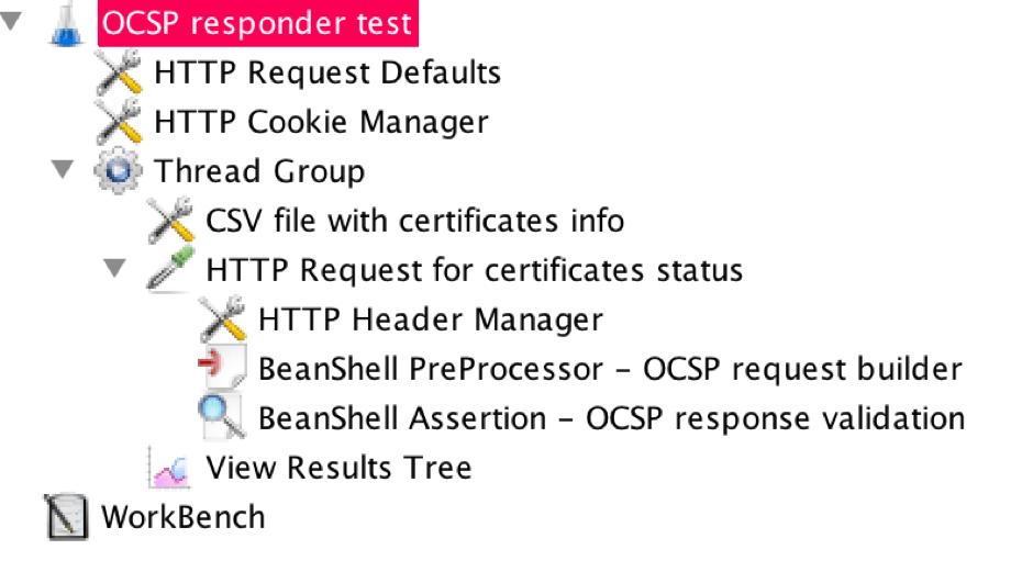 jmeter ocsp test scenario