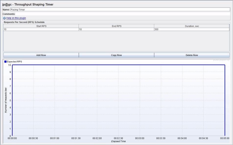 pacing throughput shaping timer jmeter