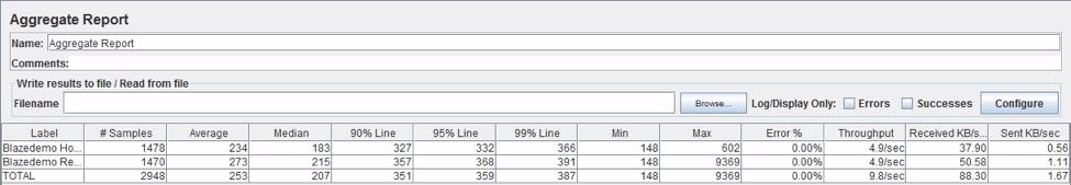 jmeter pacing view results