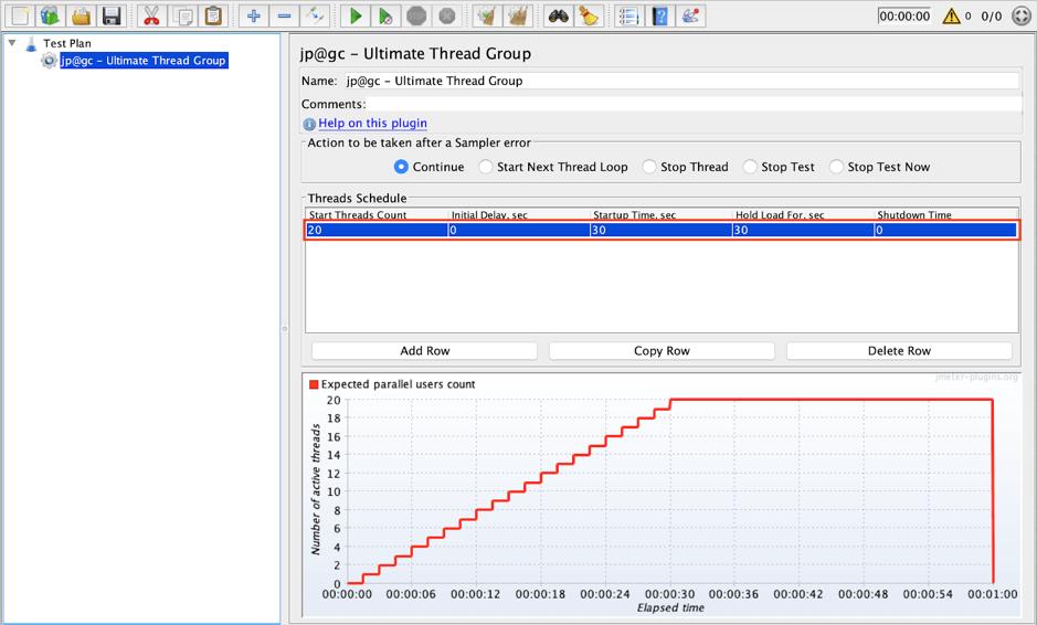 How to Use the JMeterPluginsCMD Command Line - DZone Performance