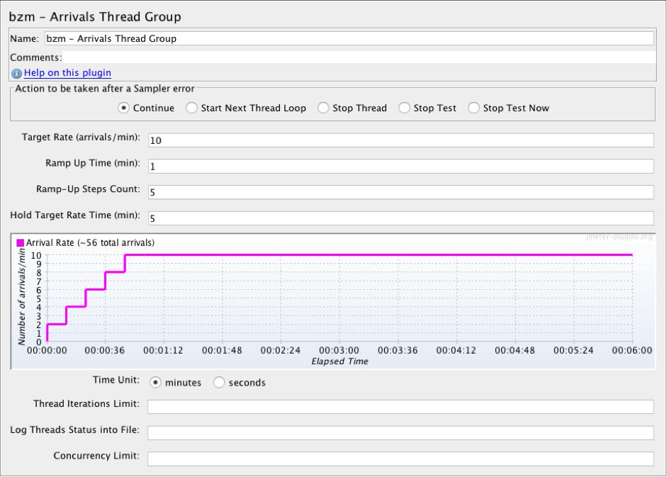 popular jmeter plugins