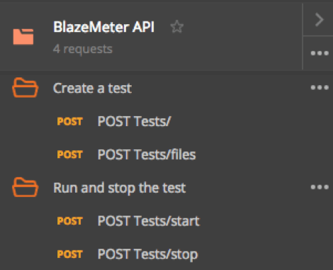 How to Use Postman to Manage and Execute Your APIs | BlazeMeter