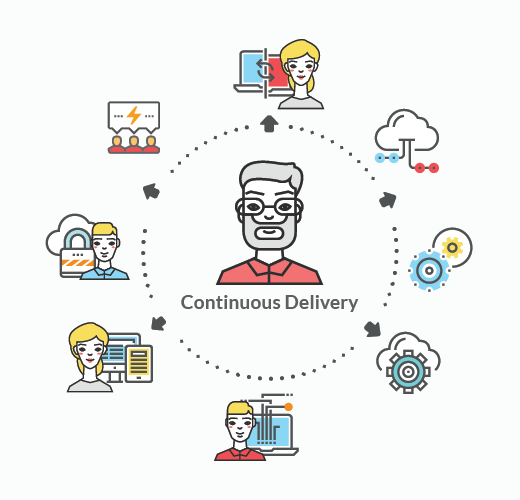 Continuous Delivery Engineer: At the Heart of the Process