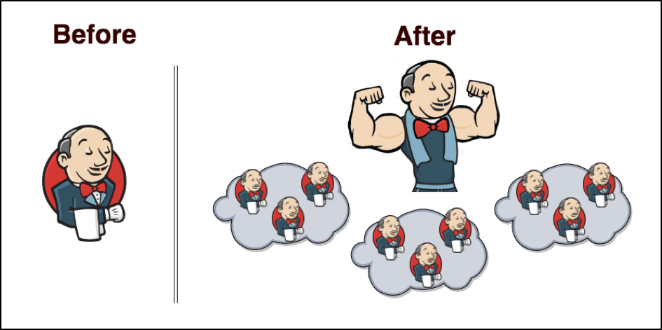 scalable jenkins
