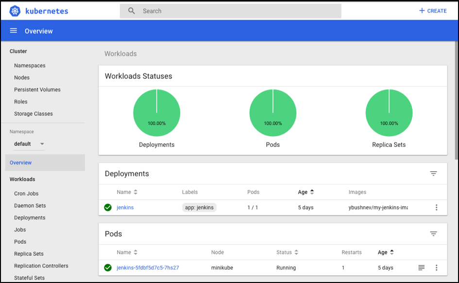 How to Setup Scalable Jenkins on Top of a Kubernetes Cluster