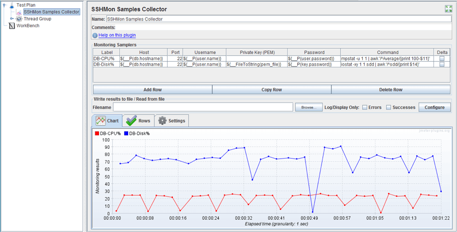 How to Monitor Server Resource Utilization with JMeter's SSHMon Listener