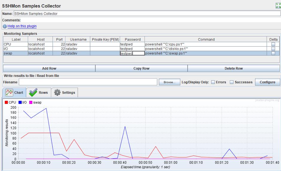 ssh-client · GitHub, jmeter, monitor server testing