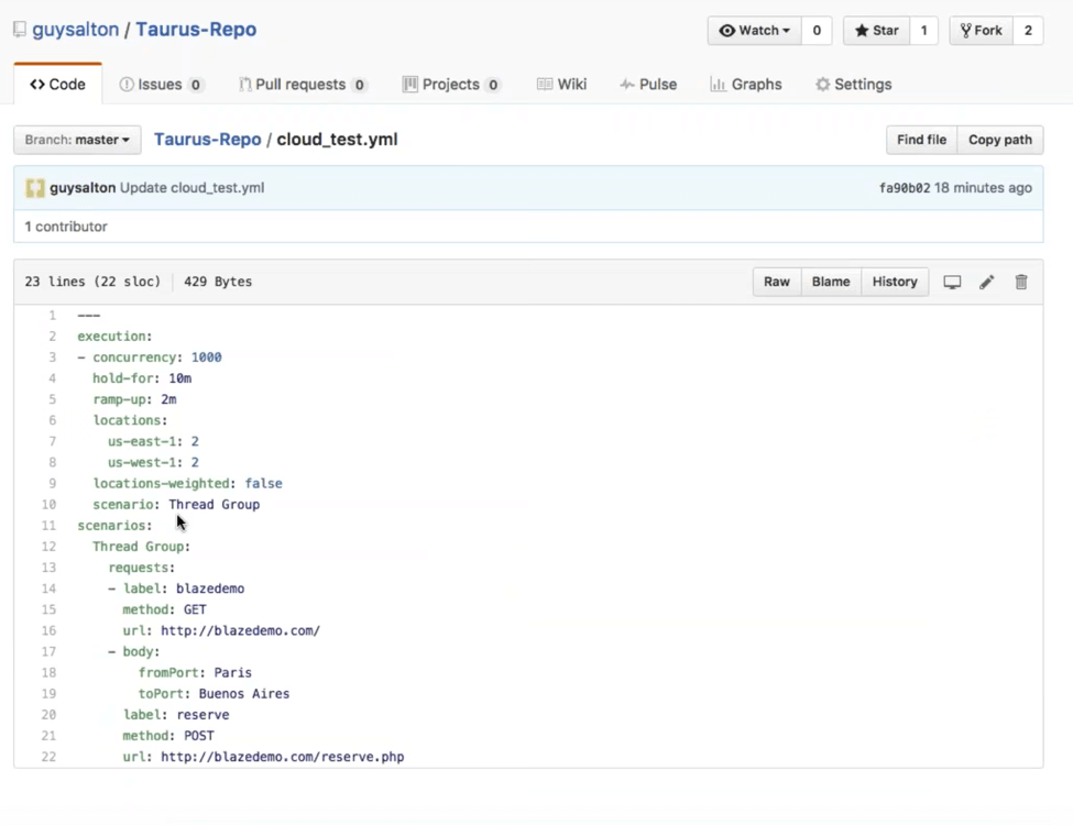 taurus test in github repository