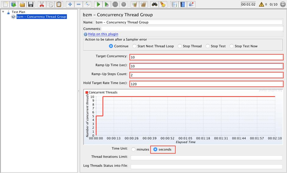 jmeter, throughput shaping timer